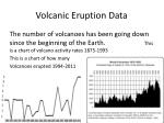 volcanic eruption data