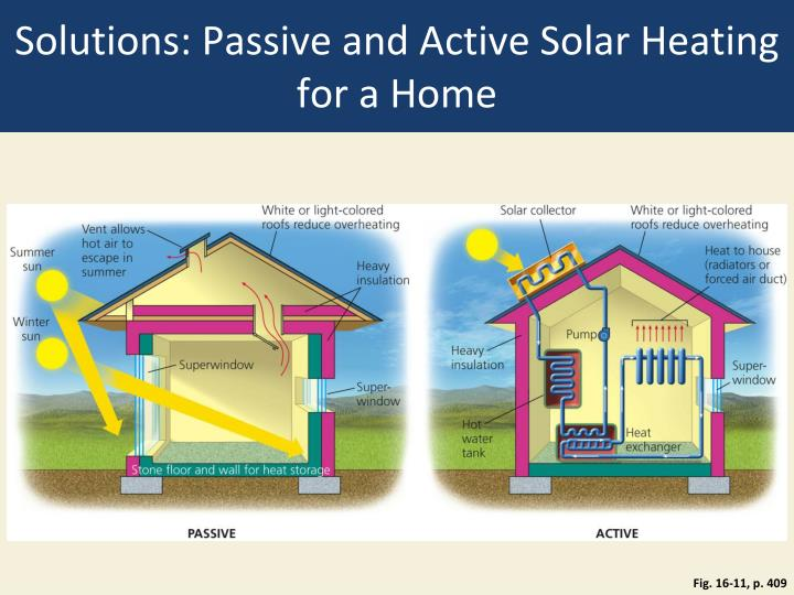 Solutions: Passive and Active Solar Heating for a Home