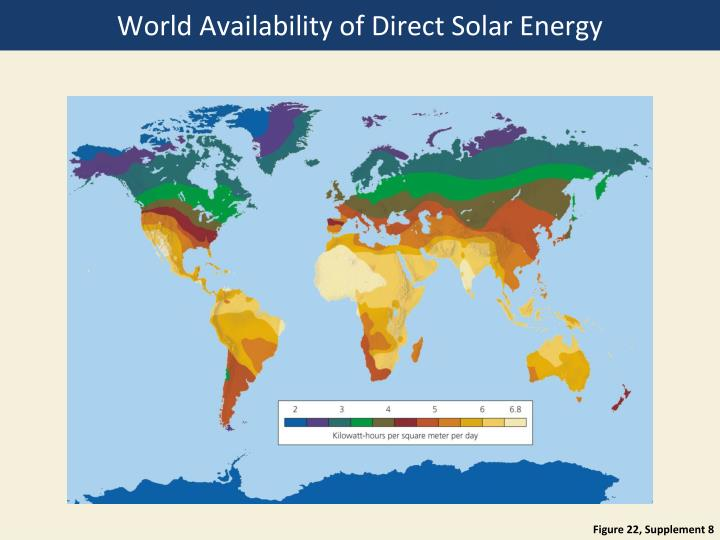 World Availability of Direct Solar Energy