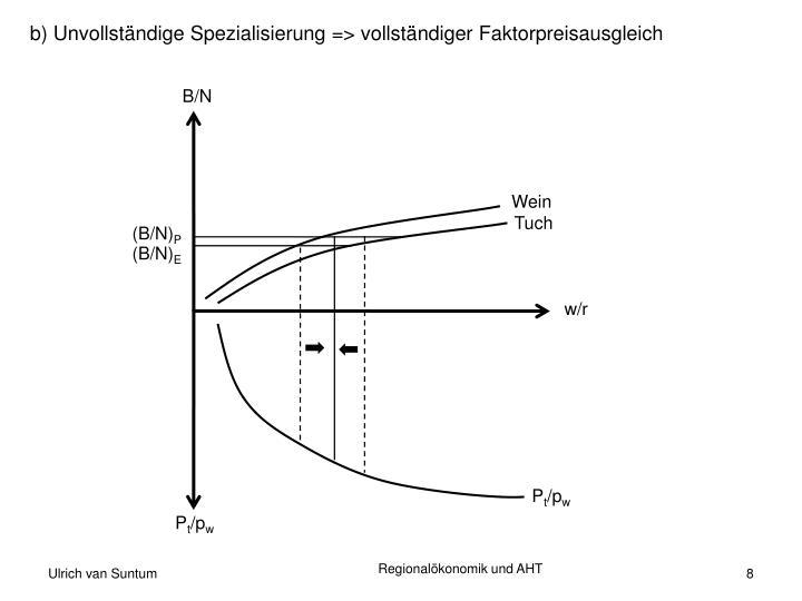 b) Unvollständige Spezialisierung => vollständiger Faktorpreisausgleich