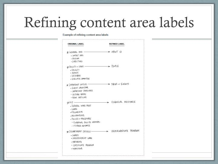 Refining content area labels
