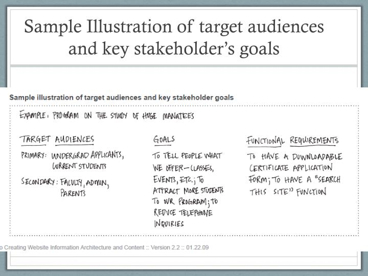 Sample Illustration of target audiences and key stakeholder's goals