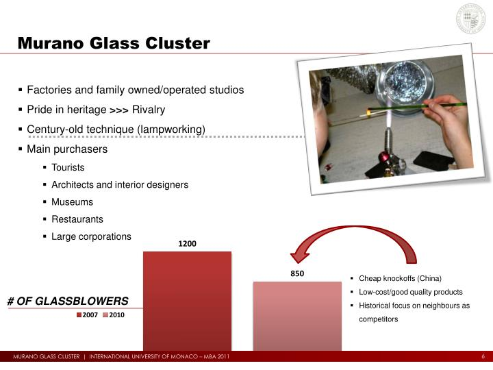 Murano Glass Cluster