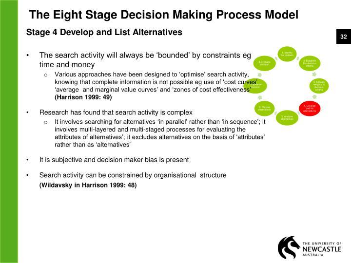 simon four phase decision making process Descriptive decision making: simon's model of the decision process each phase in making a particular decision is itself a complex decision making process.