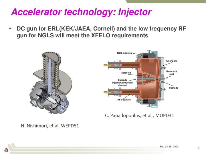 Accelerator technology: Injector