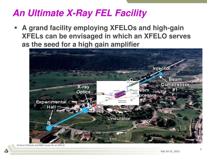 An Ultimate X-Ray FEL Facility