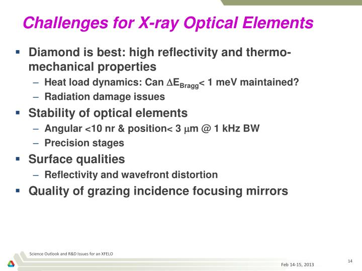 Challenges for X-ray Optical Elements