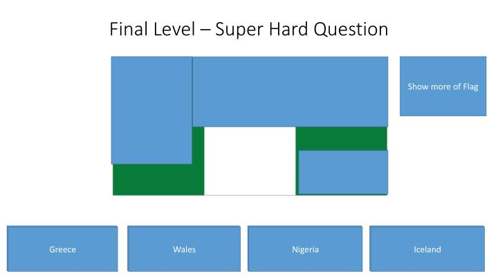 Final Level – Super Hard Question
