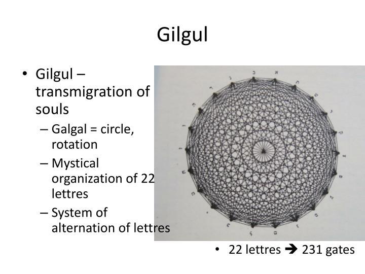 Gilgul