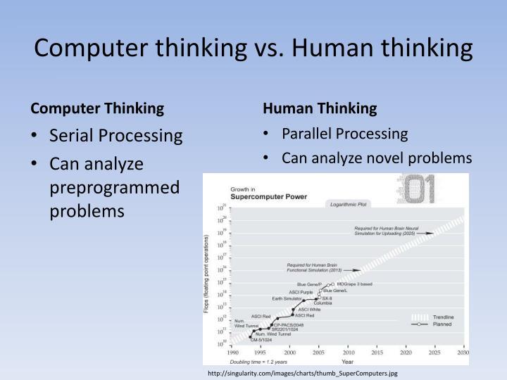 Computer thinking vs. Human thinking