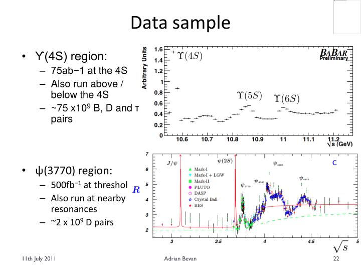 Data sample