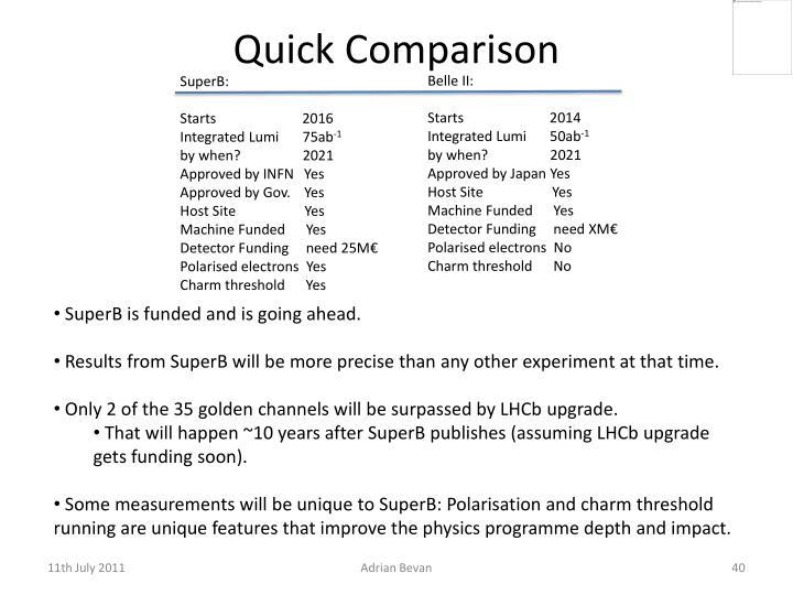 Quick Comparison