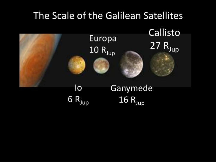 The Scale of the Galilean Satellites