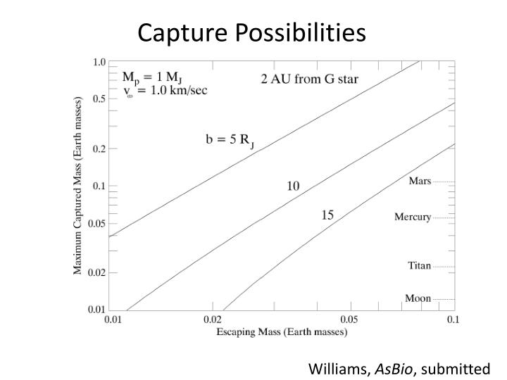Capture Possibilities