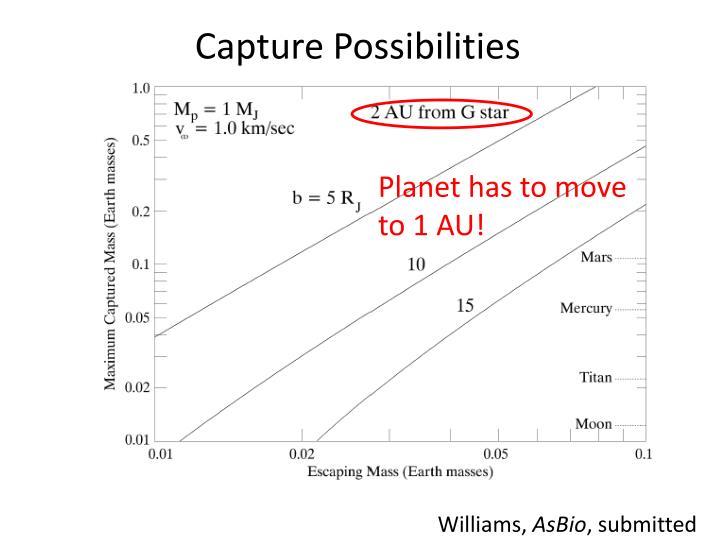 Capture Possibilities