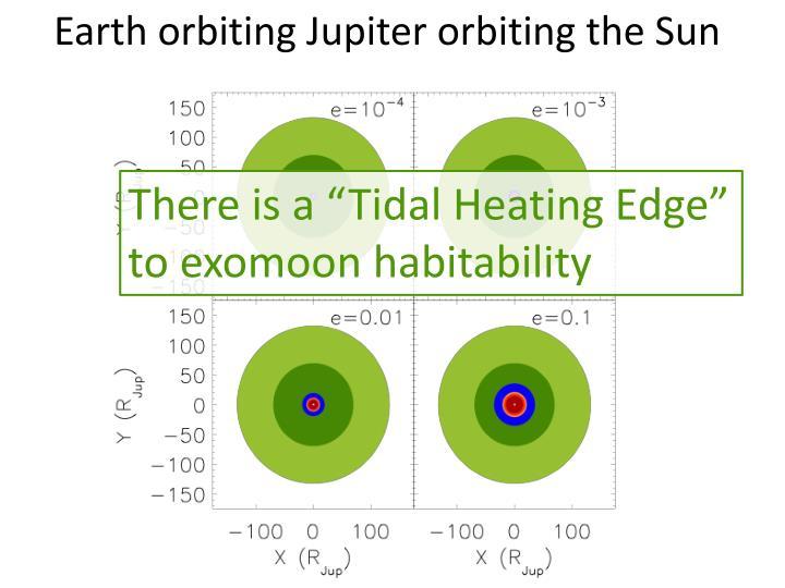 Earth orbiting Jupiter orbiting the Sun