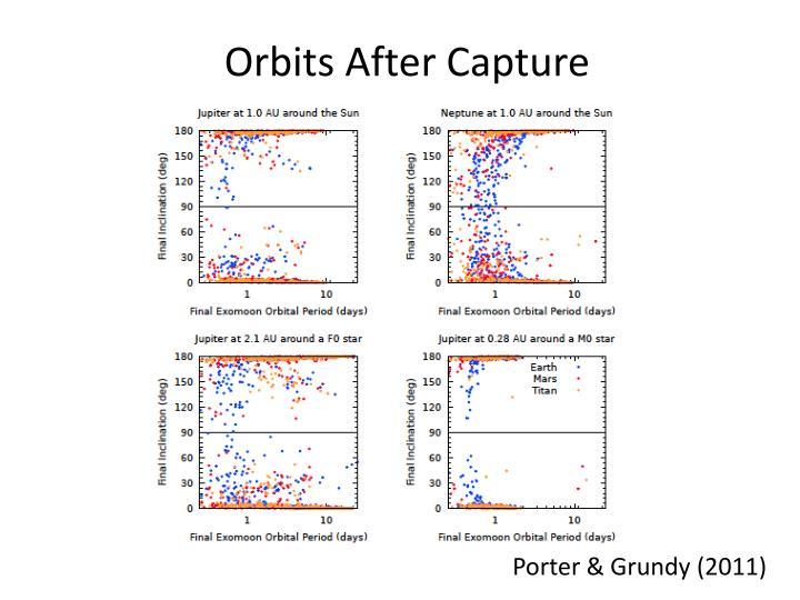Orbits After Capture