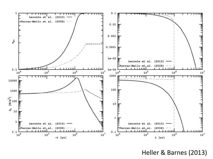 Heller & Barnes (2013)