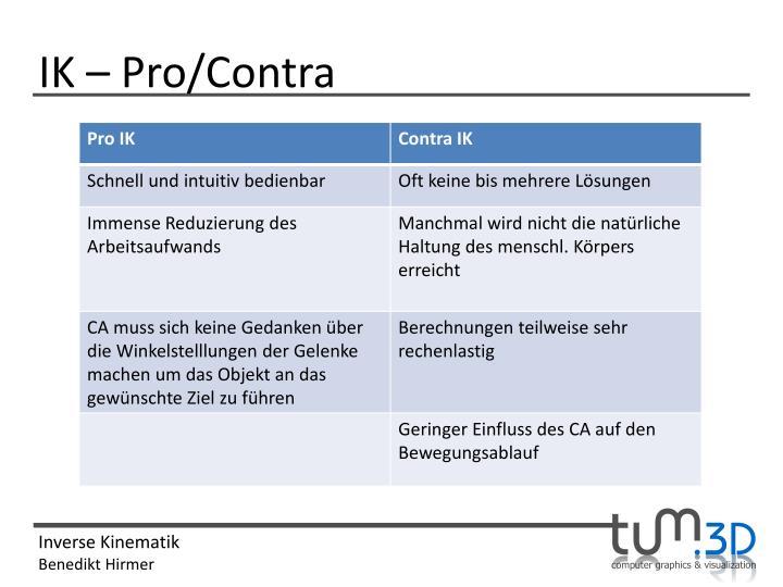 IK – Pro/Contra