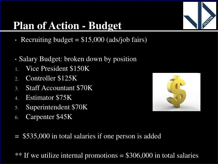 Plan of Action - Budget