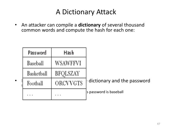A Dictionary Attack