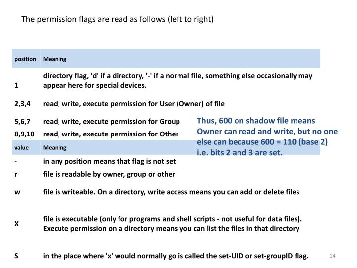 The permission flags are read as follows (left to right)