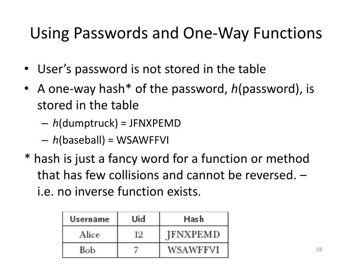 Using Passwords and One-Way Functions