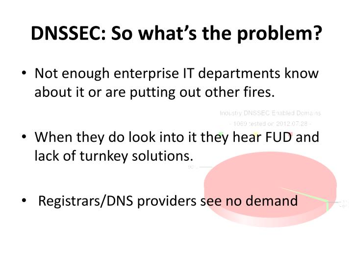 DNSSEC: So what's the problem?