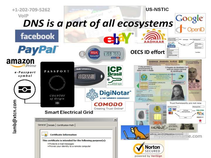 OECS ID effort