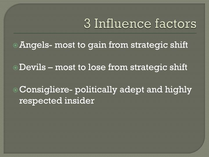 3 Influence factors