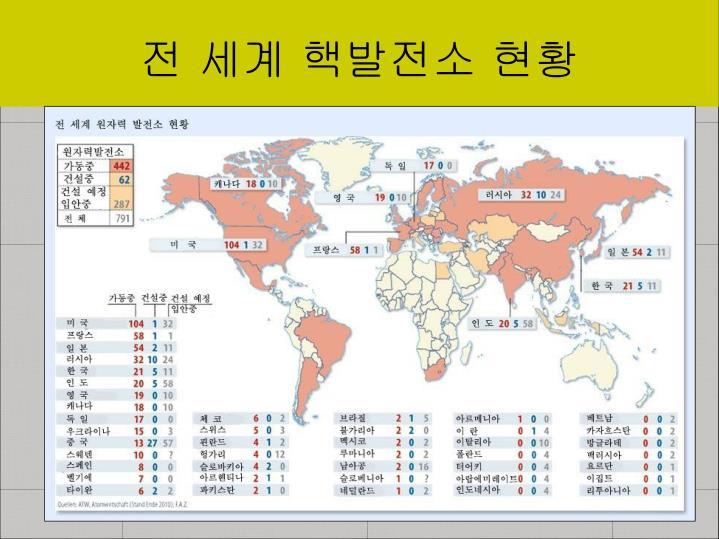 전 세계 핵발전소 현황