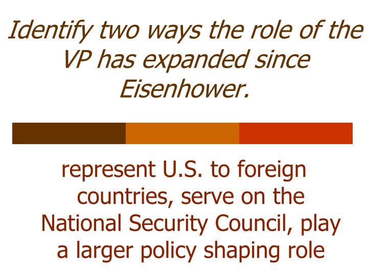 Identify two ways the role of the VP has expanded since Eisenhower.