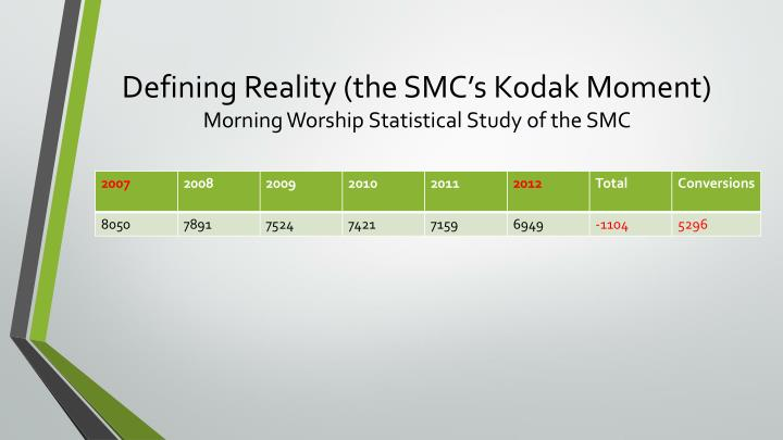 Defining Reality (the SMC's Kodak Moment)