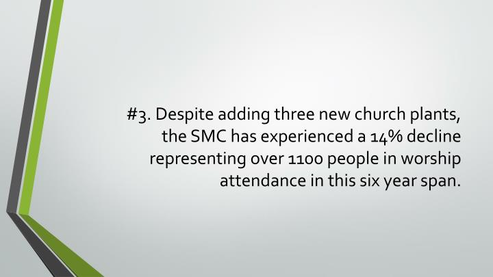 #3. Despite adding three new church plants, the SMC has experienced a 14% decline representing over 1100 people in worship attendance in this six year span.