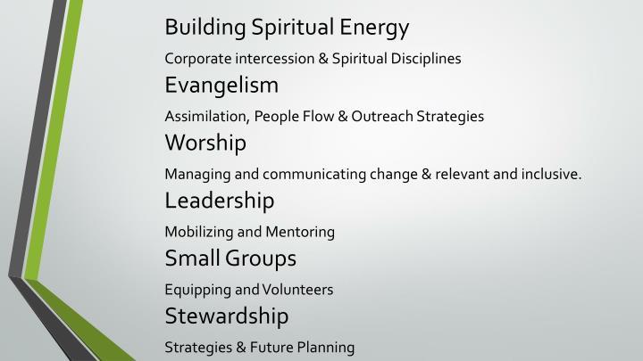 Building Spiritual Energy