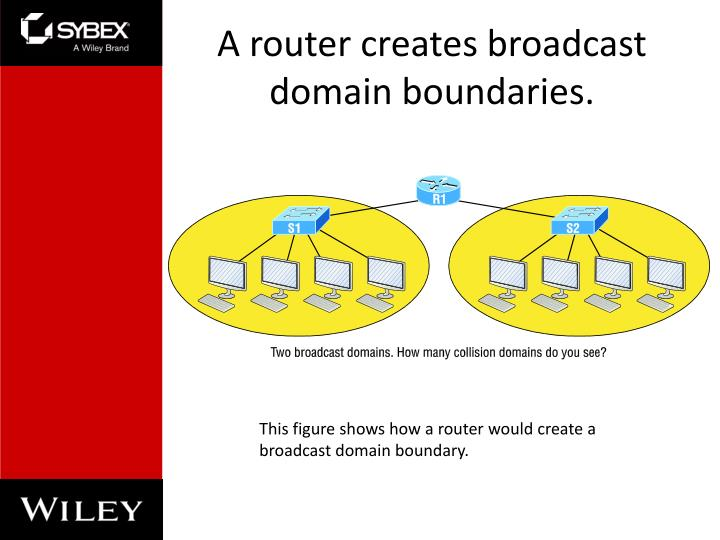 A router creates broadcast domain boundaries.