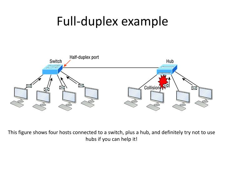 Full-duplex example