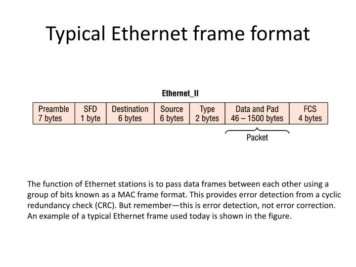 Typical Ethernet frame format
