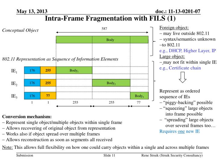 Intra-Frame Fragmentation with