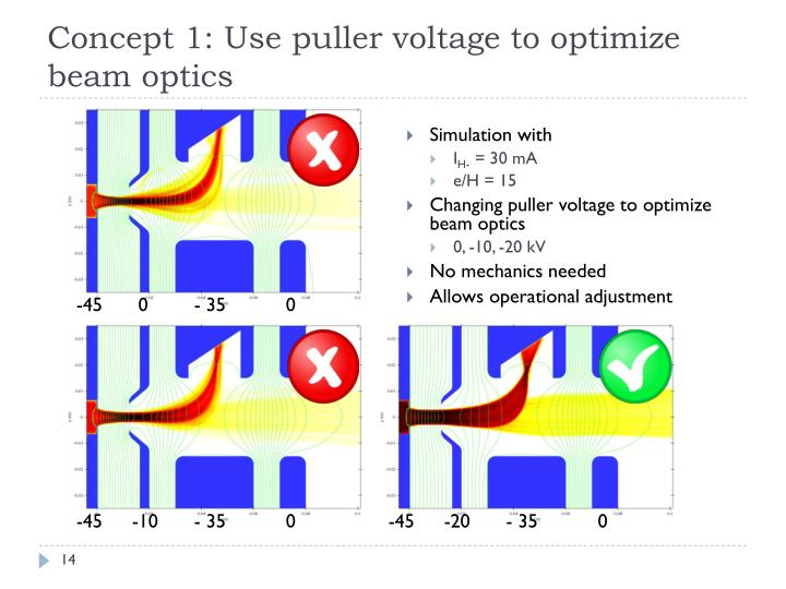 Concept 1: Use puller voltage to optimize beam optics