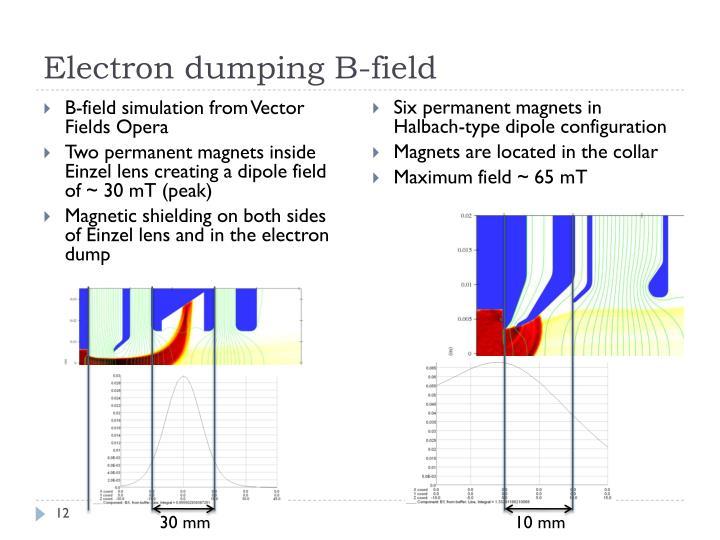 Electron dumping B-field
