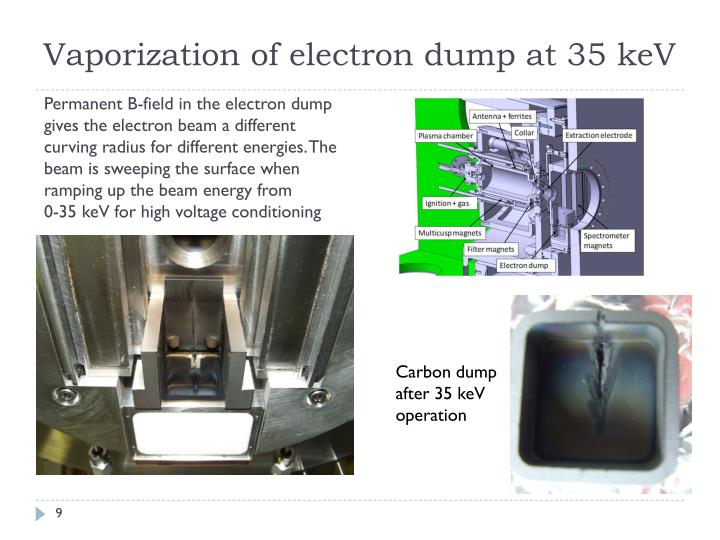 Vaporization of electron dump at 35