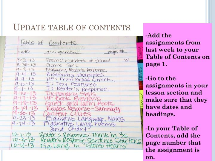 Update table of contents