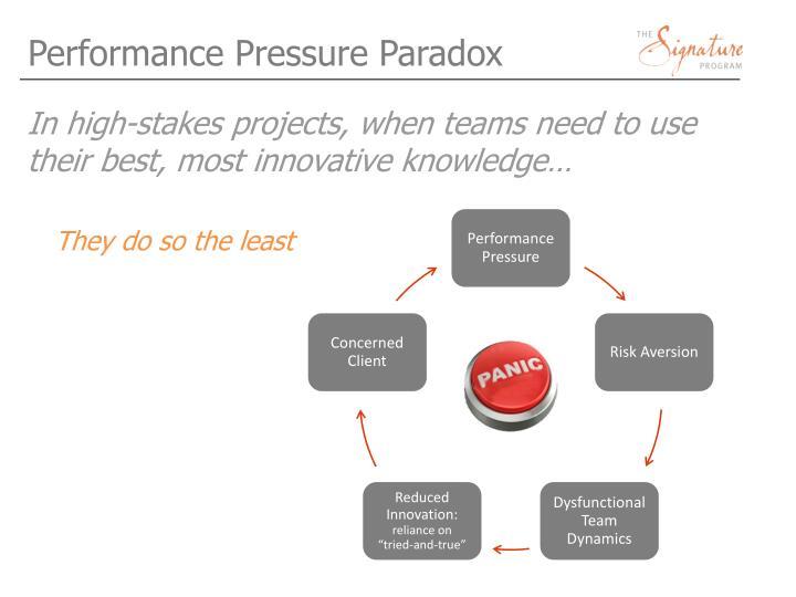 Performance Pressure Paradox
