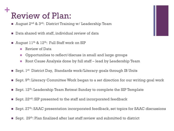 Review of Plan: