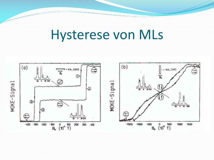 Hysterese von MLs