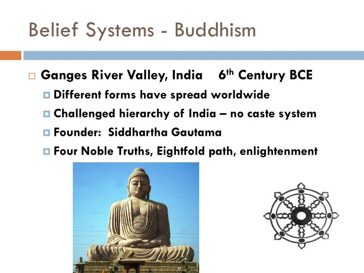 Belief Systems - Buddhism