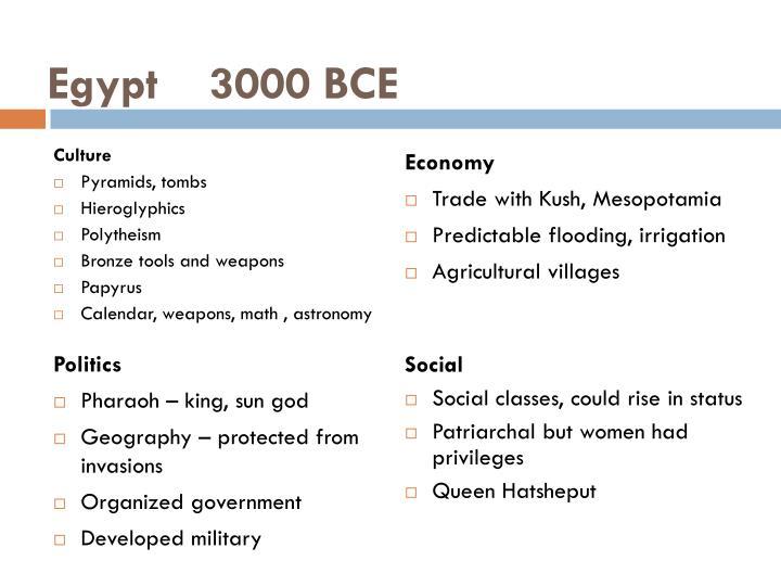 Egypt    3000 BCE