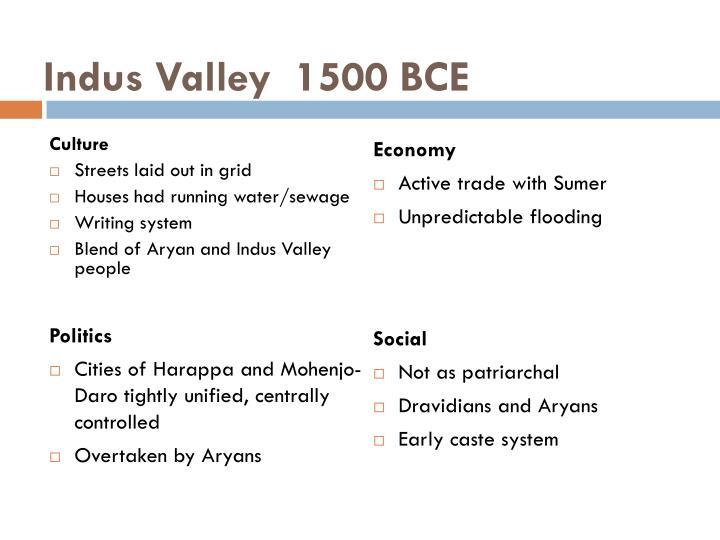 Indus Valley  1500 BCE