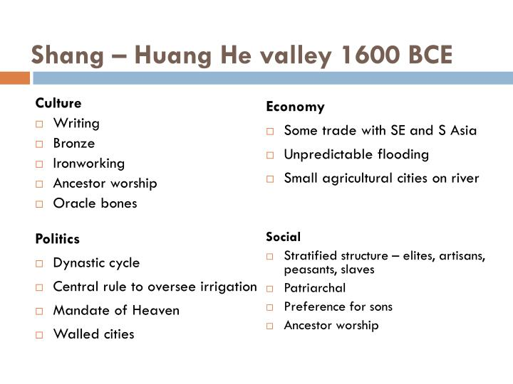 Shang – Huang He valley 1600 BCE